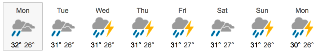 Phuket Weather Forecast